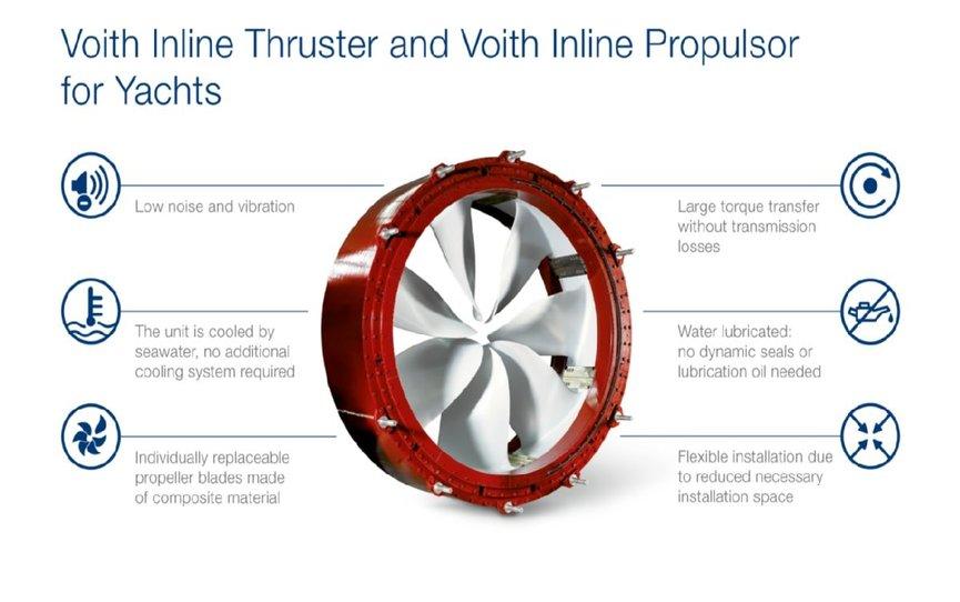 voith_inline_thruster