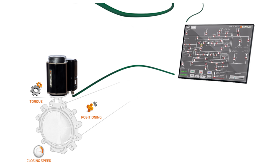 eltorque-intelligent-valve-control